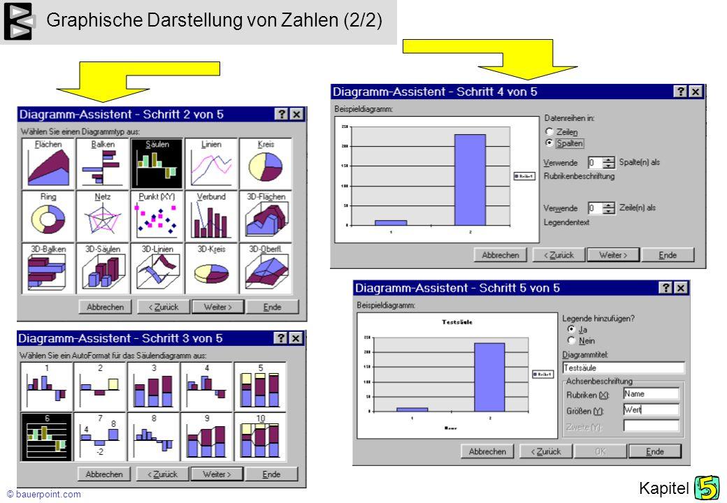 Graphische Darstellung von Zahlen (2/2)