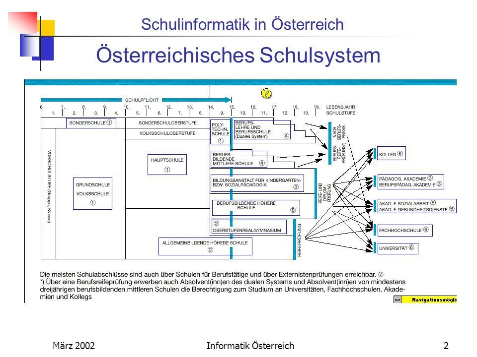 Österreichisches Schulsystem