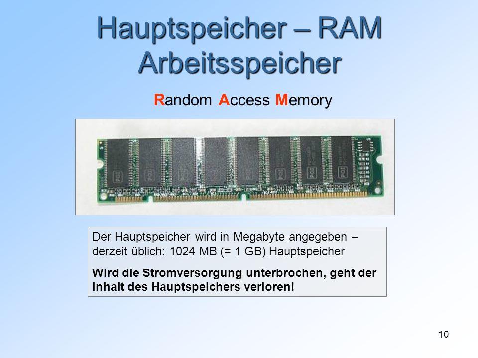 Hauptspeicher – RAM Arbeitsspeicher