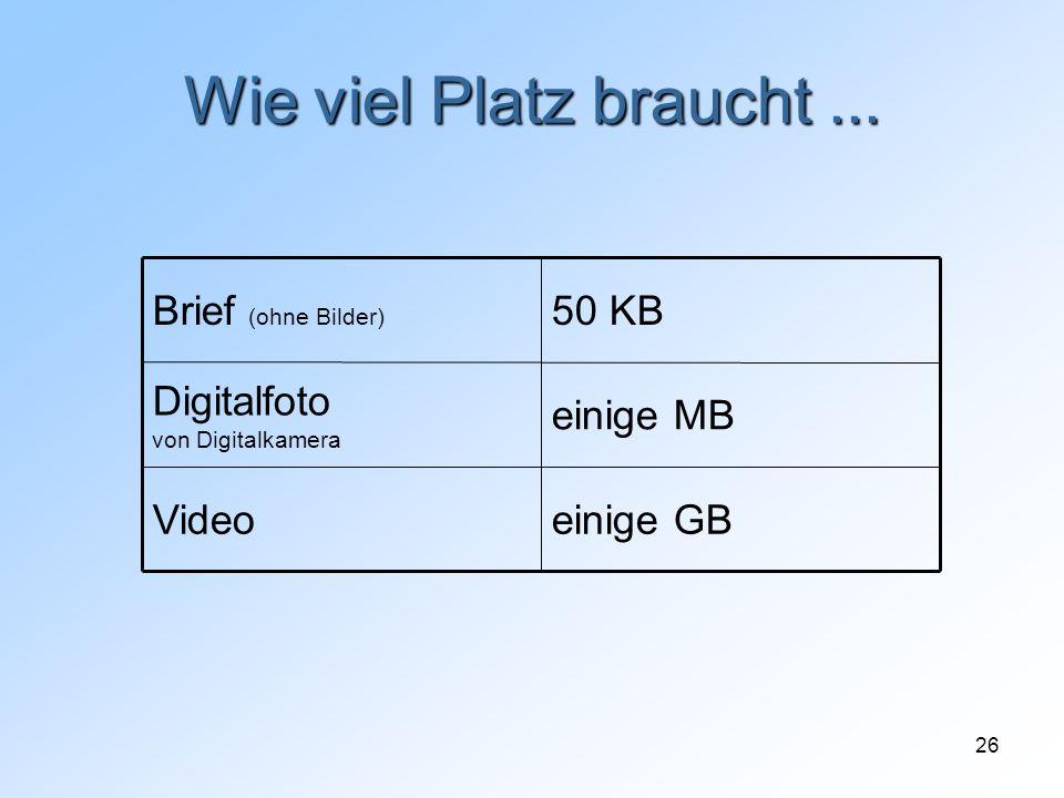 Wie viel Platz braucht ... einige GB Video einige MB