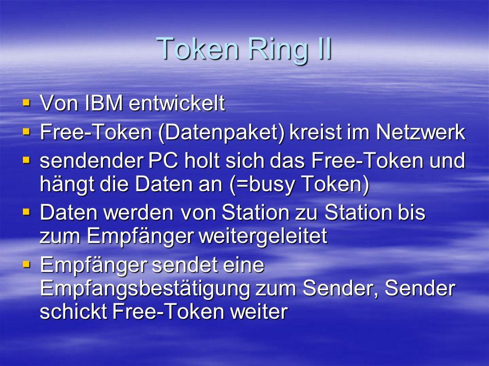 Token Ring II Von IBM entwickelt