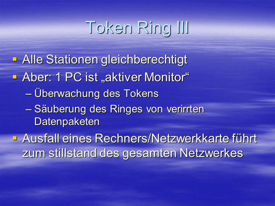 Token Ring III Alle Stationen gleichberechtigt