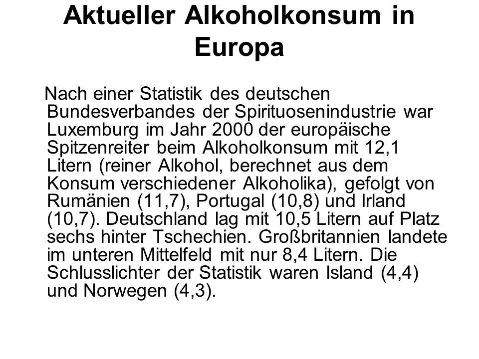 Aktueller Alkoholkonsum in Europa