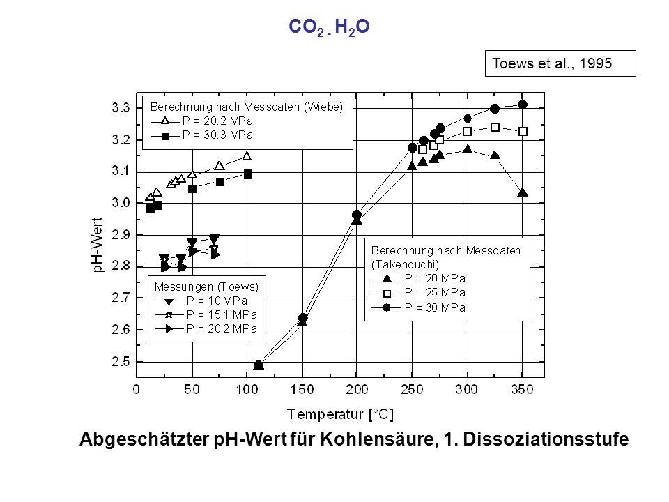 Abgeschätzter pH-Wert für Kohlensäure, 1. Dissoziationsstufe
