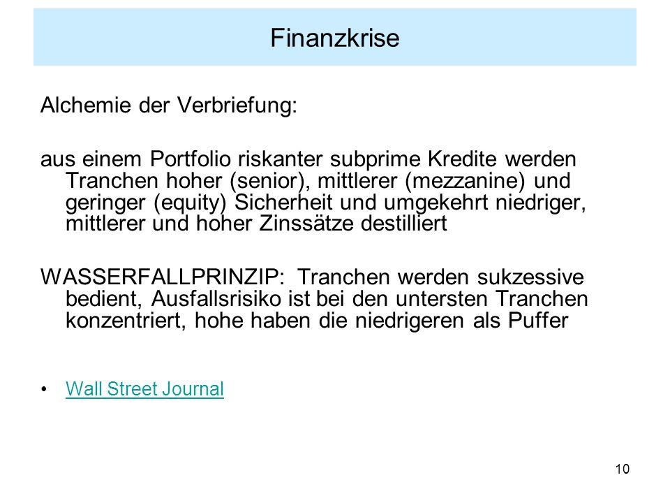 Finanzkrise Alchemie der Verbriefung: