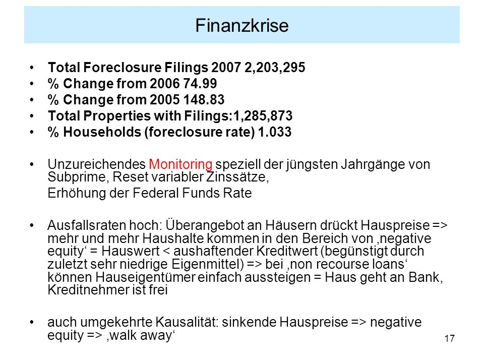 Finanzkrise Total Foreclosure Filings ,203,295