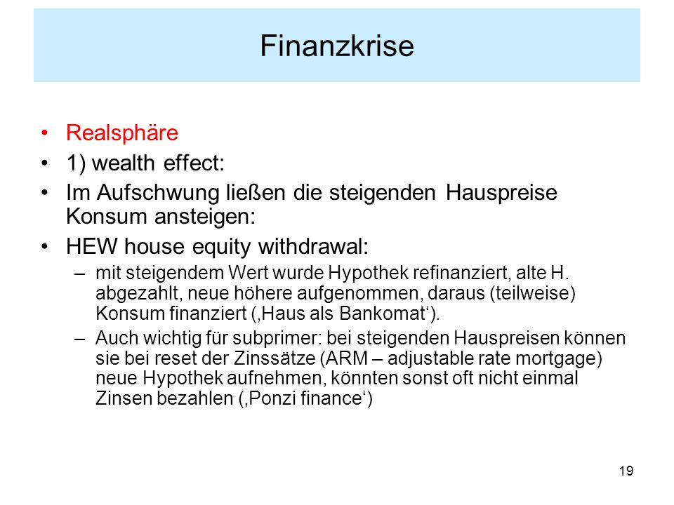 Finanzkrise Realsphäre 1) wealth effect: