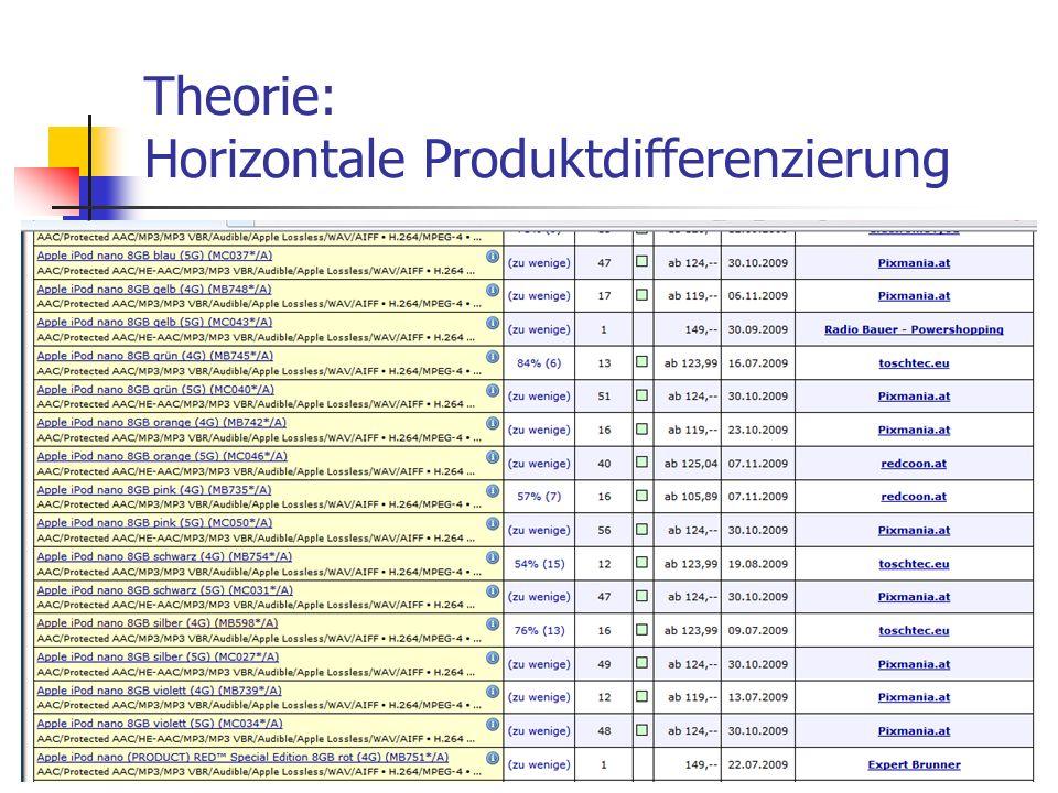 Theorie: Horizontale Produktdifferenzierung