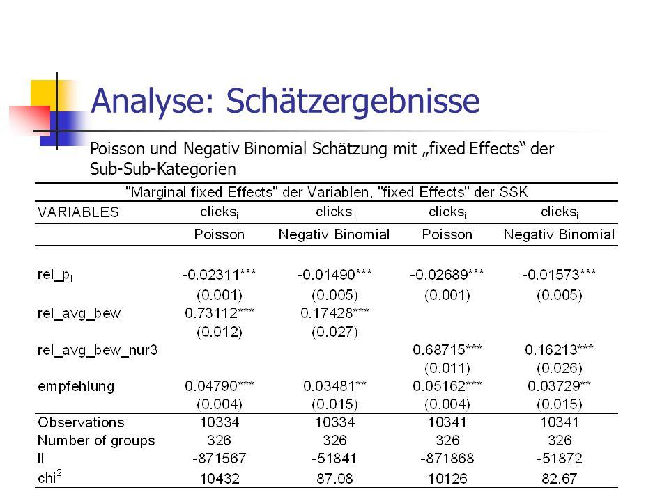 Analyse: Schätzergebnisse