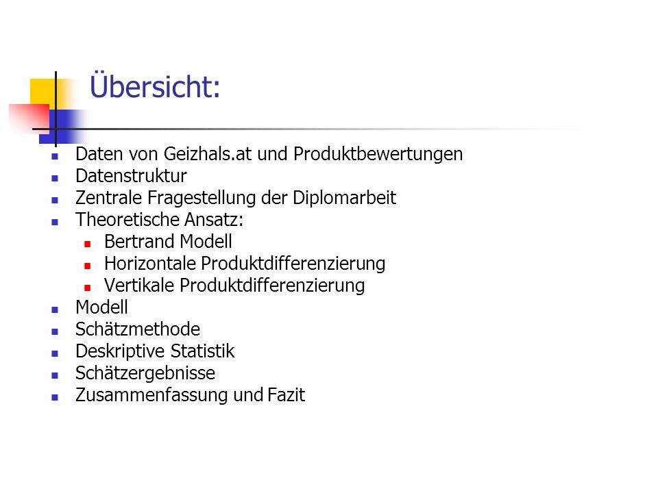 Übersicht: Daten von Geizhals.at und Produktbewertungen Datenstruktur
