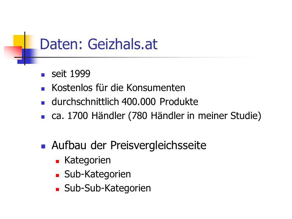 Daten: Geizhals.at Aufbau der Preisvergleichsseite seit 1999