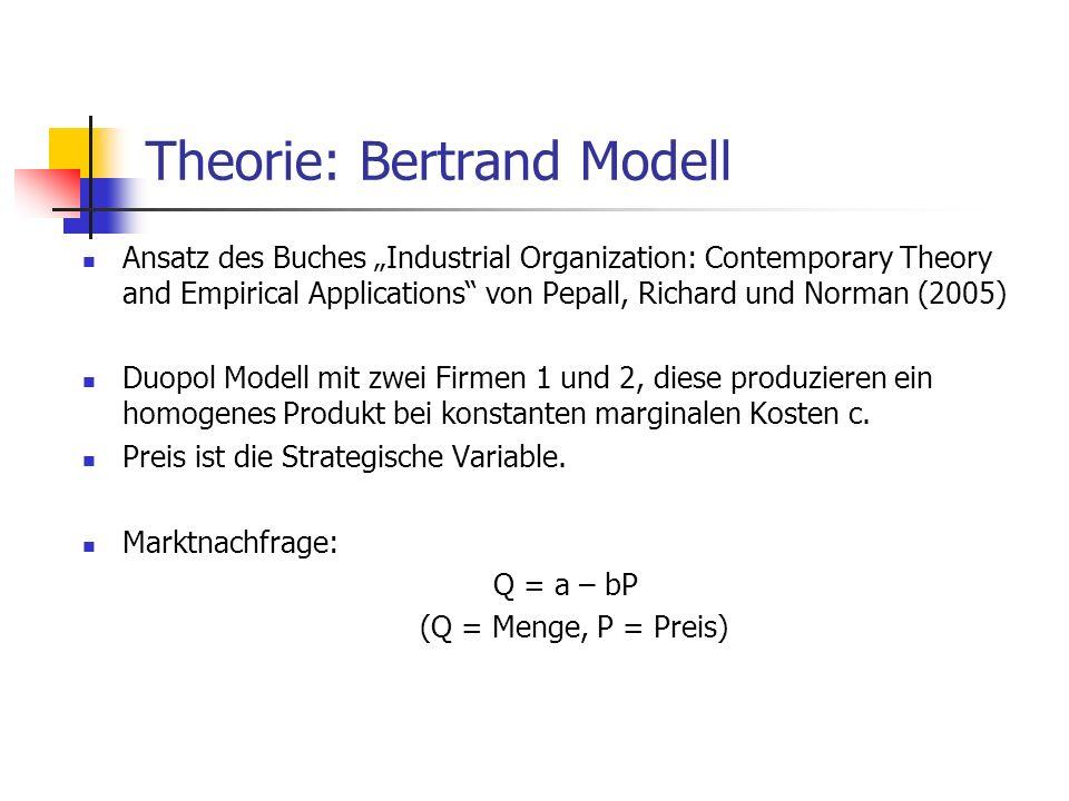 Theorie: Bertrand Modell