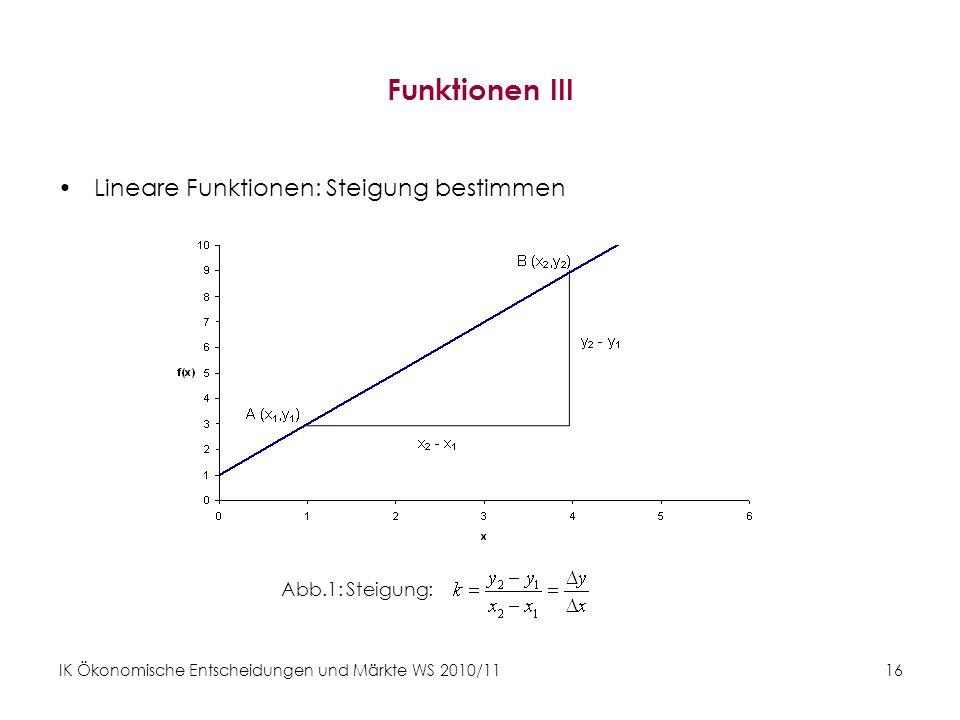 Funktionen III Lineare Funktionen: Steigung bestimmen Abb.1: Steigung:
