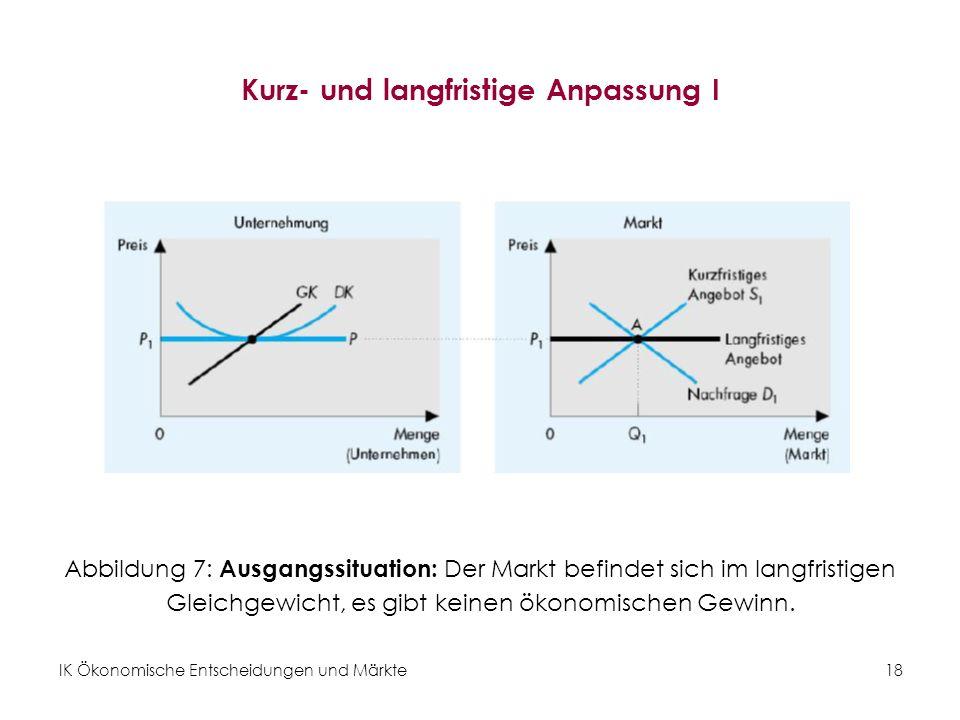 Kurz- und langfristige Anpassung I