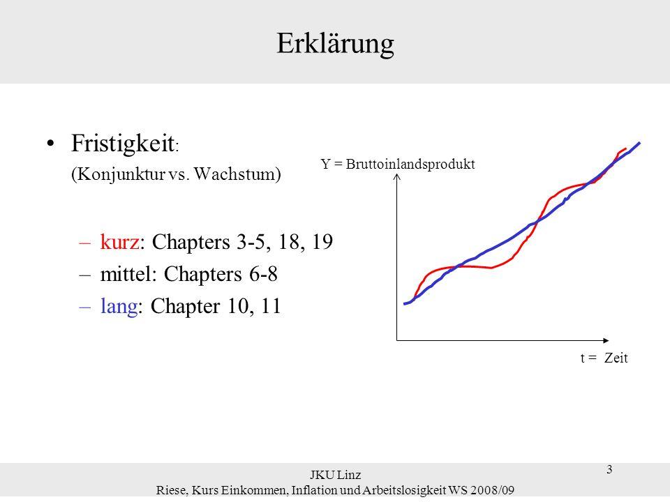 Riese, Kurs Einkommen, Inflation und Arbeitslosigkeit WS 2008/09