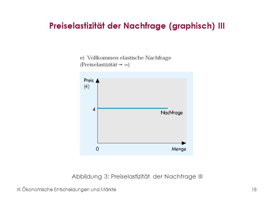 Preiselastizität der Nachfrage (graphisch) III
