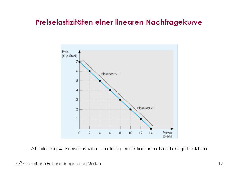 Preiselastizitäten einer linearen Nachfragekurve