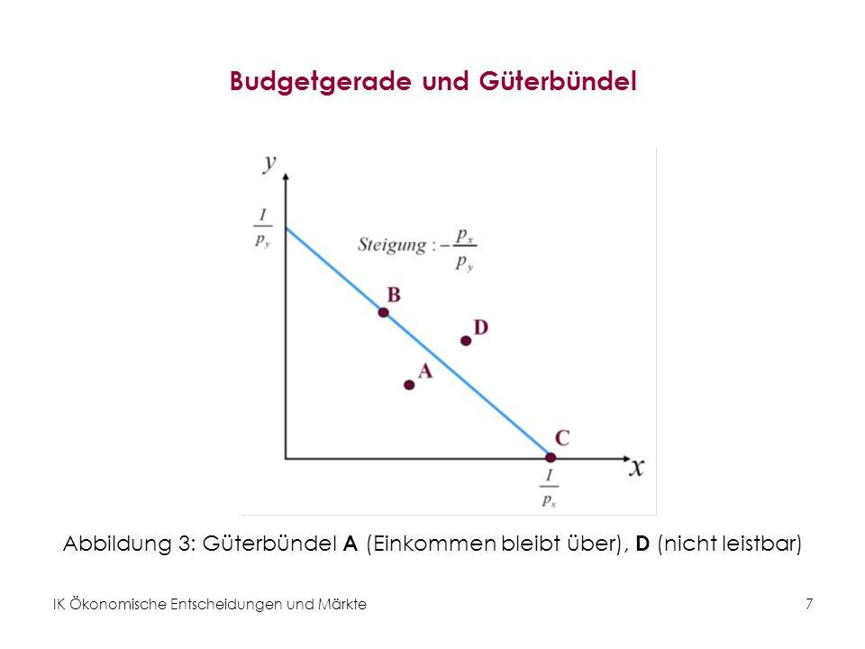 Budgetgerade und Güterbündel