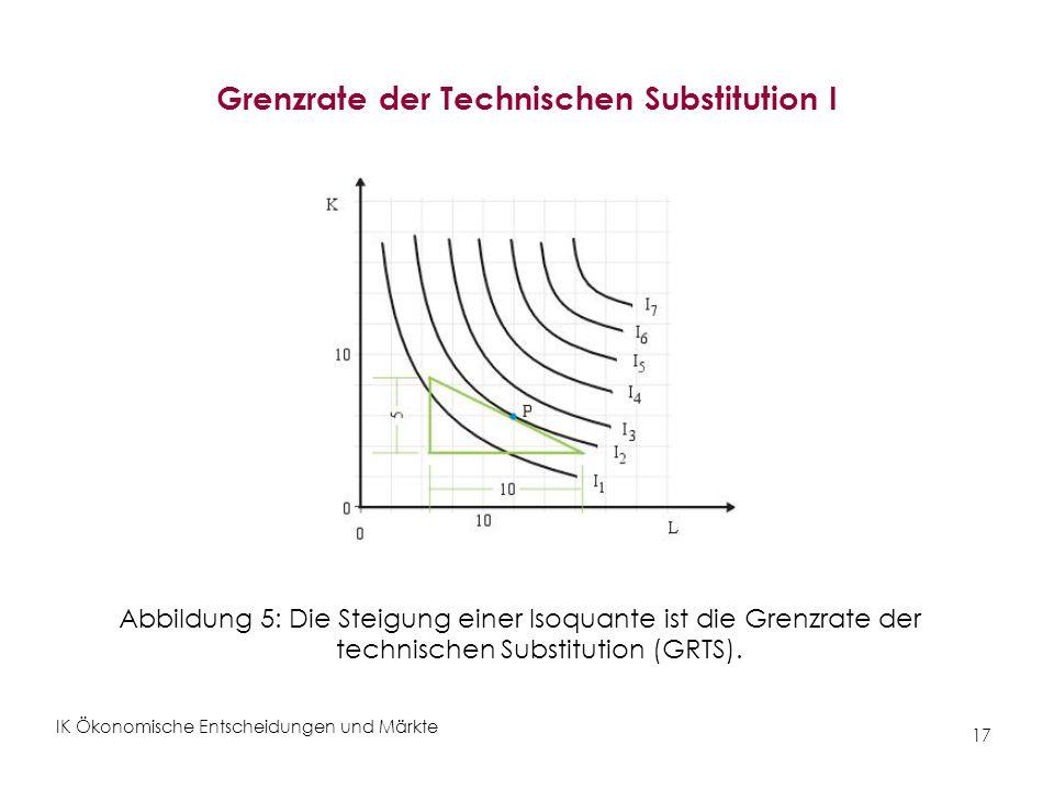 Grenzrate der Technischen Substitution I