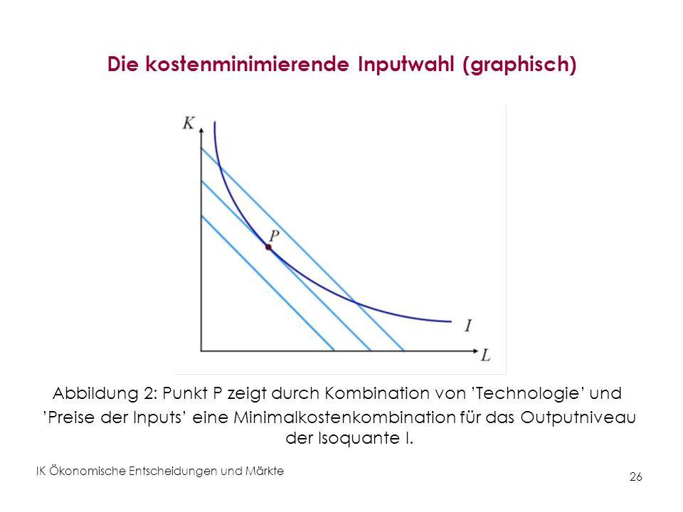 Die kostenminimierende Inputwahl (graphisch)
