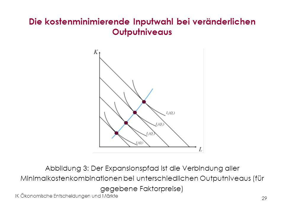 Die kostenminimierende Inputwahl bei veränderlichen Outputniveaus