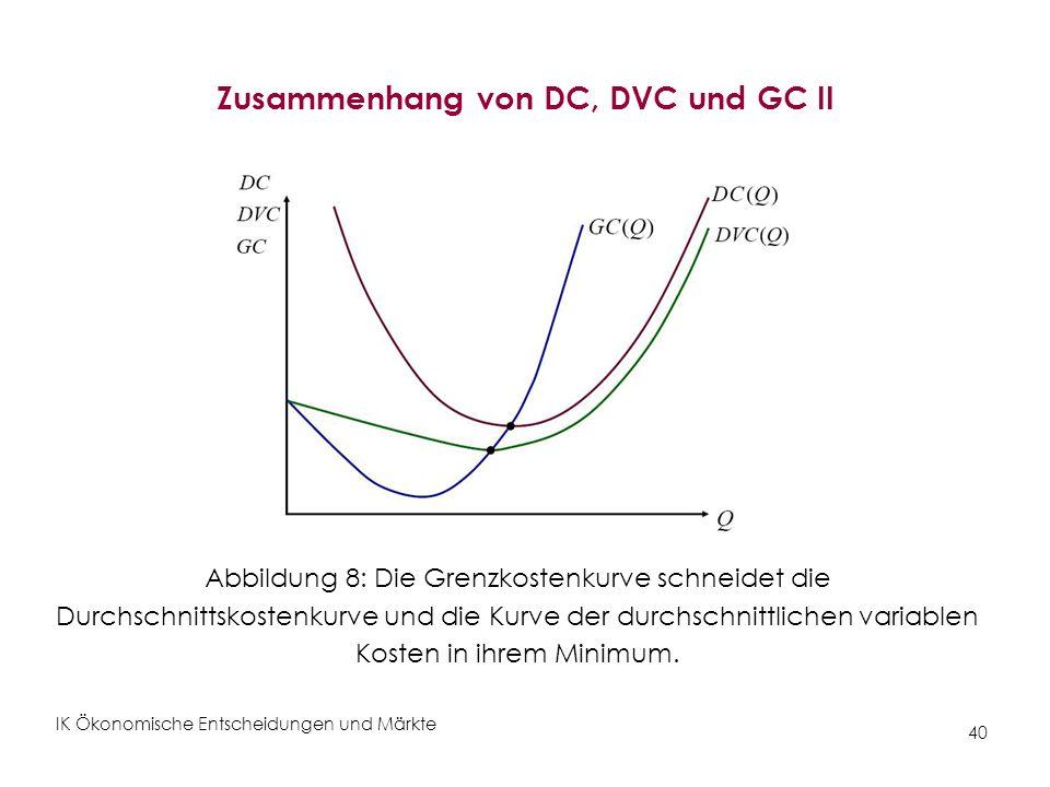 Zusammenhang von DC, DVC und GC II