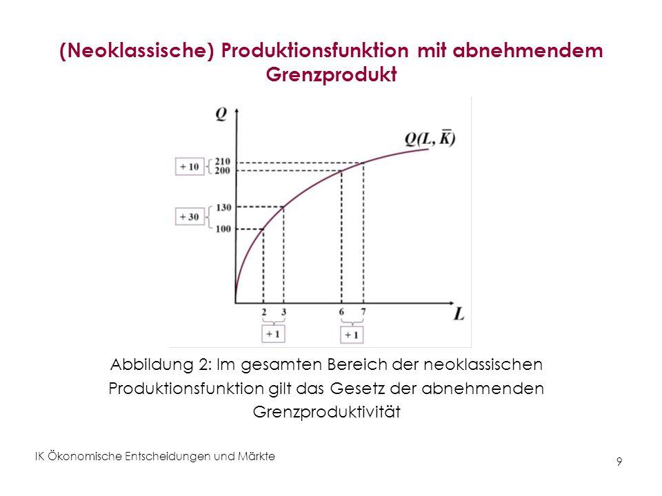 (Neoklassische) Produktionsfunktion mit abnehmendem Grenzprodukt