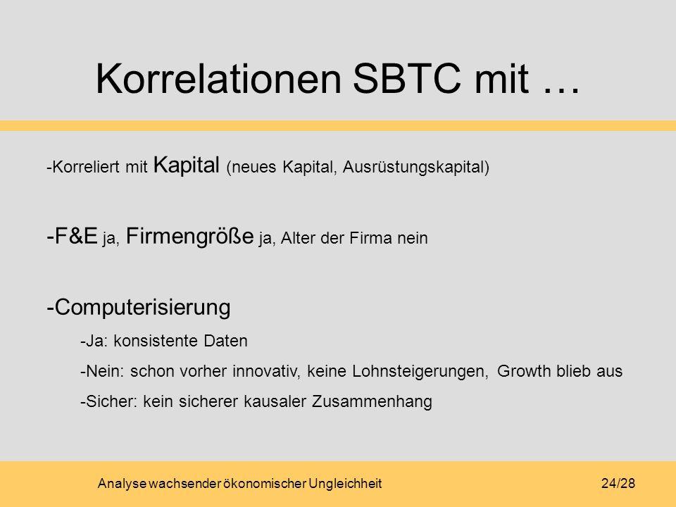 Korrelationen SBTC mit …