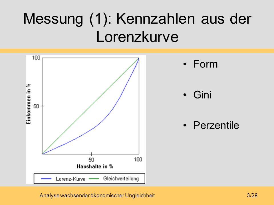 Messung (1): Kennzahlen aus der Lorenzkurve