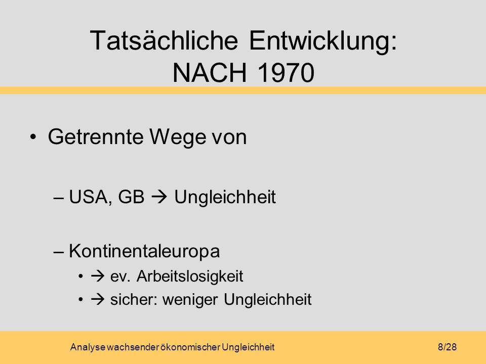 Tatsächliche Entwicklung: NACH 1970