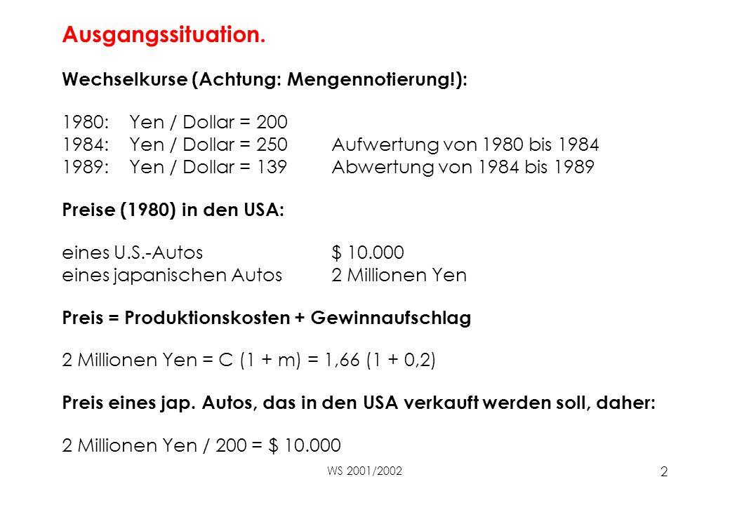 Ausgangssituation. Wechselkurse (Achtung: Mengennotierung!):