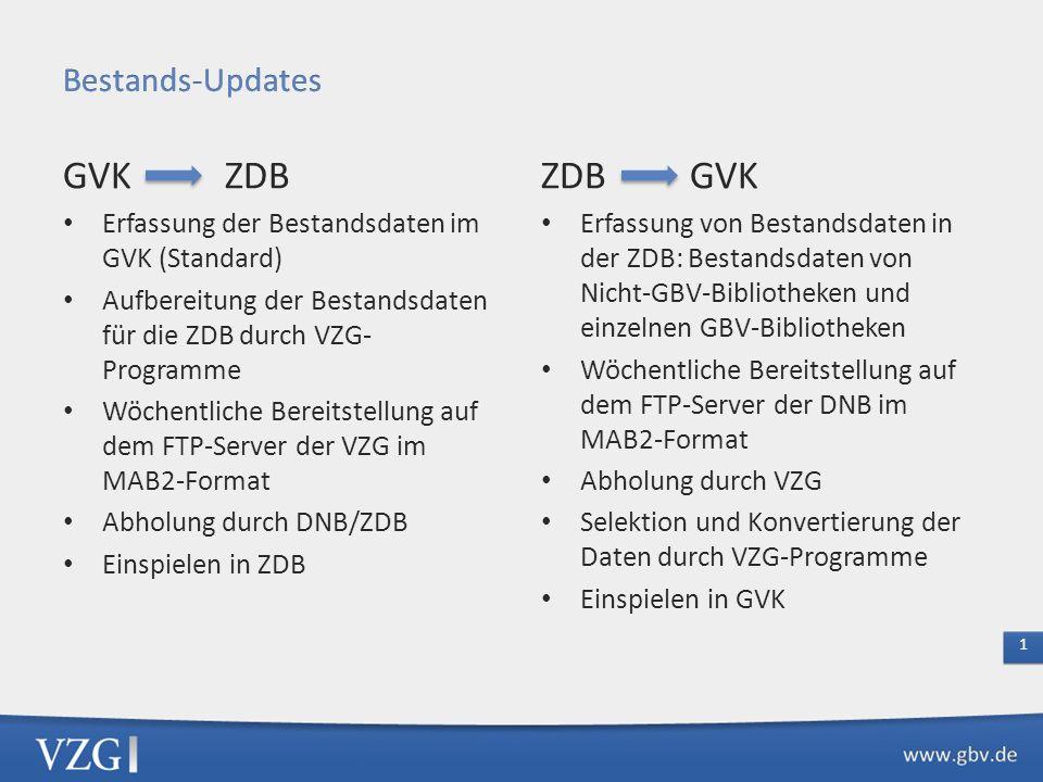 GBV-Pica ZDB-Pica (Standard)