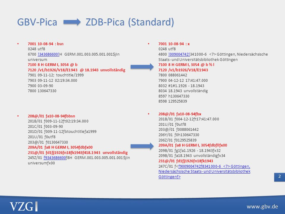 ZDB-Pica GBV-Pica (VFL)