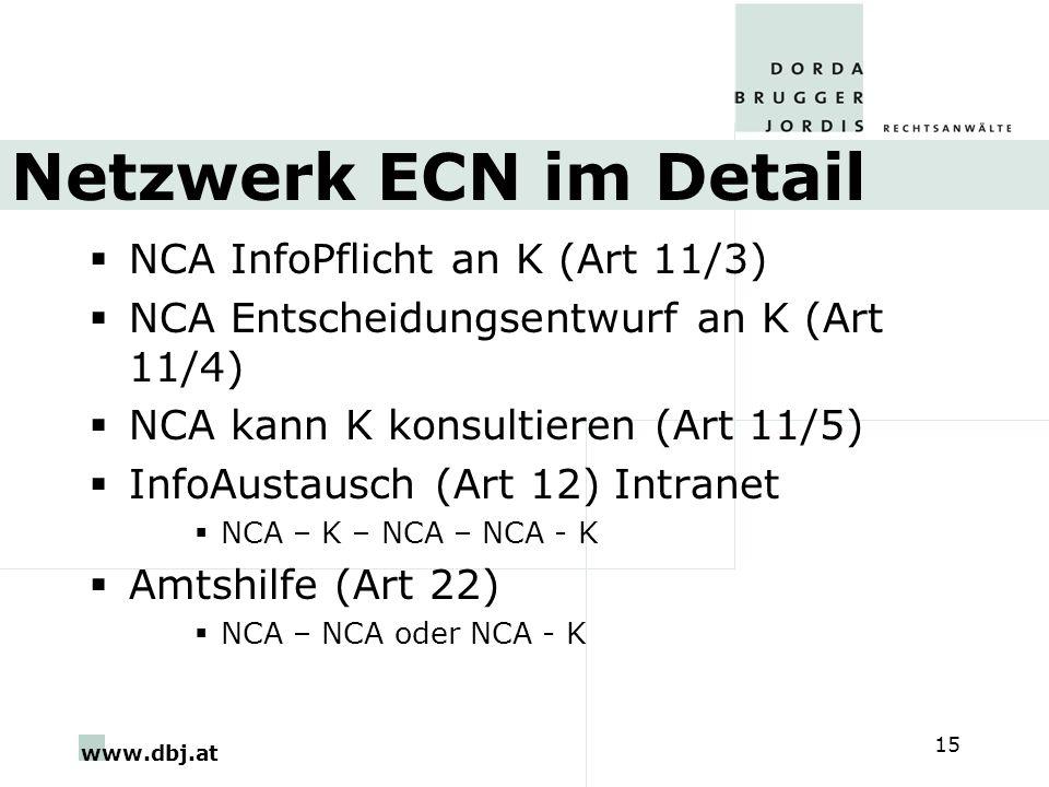Netzwerk ECN im Detail NCA InfoPflicht an K (Art 11/3)