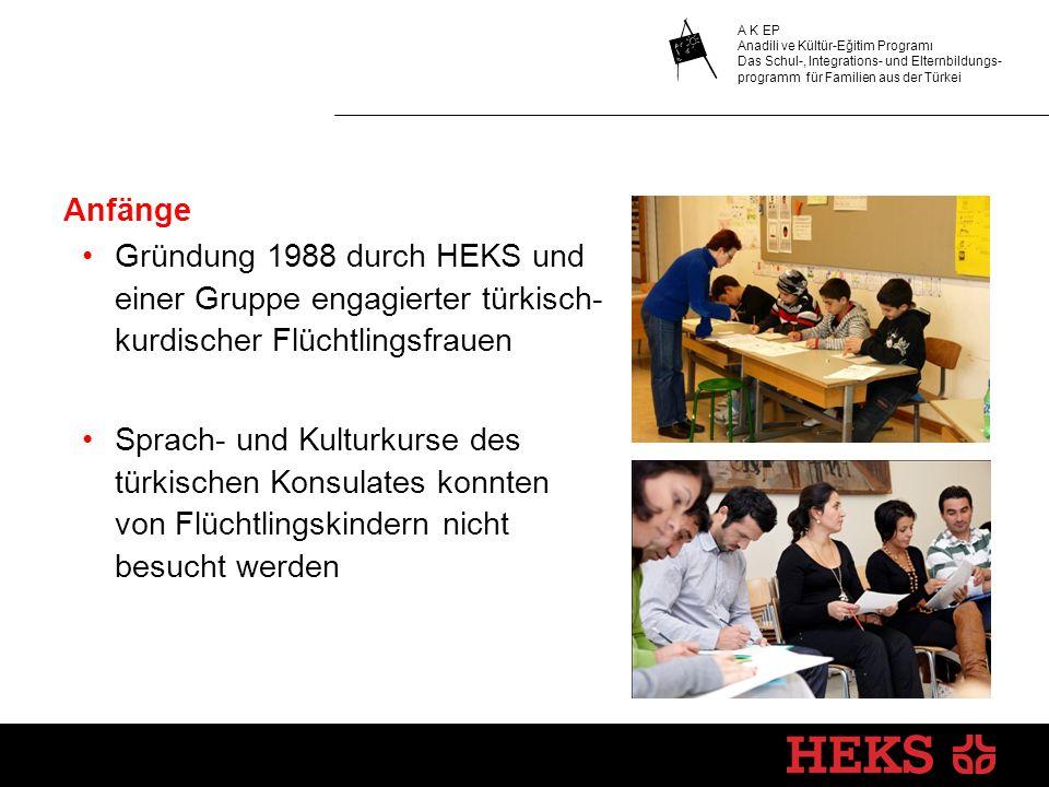 Anfänge Gründung 1988 durch HEKS und einer Gruppe engagierter türkisch- kurdischer Flüchtlingsfrauen.