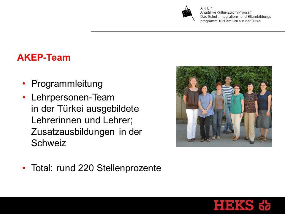 AKEP-Team Programmleitung. Lehrpersonen-Team in der Türkei ausgebildete Lehrerinnen und Lehrer; Zusatzausbildungen in der Schweiz.