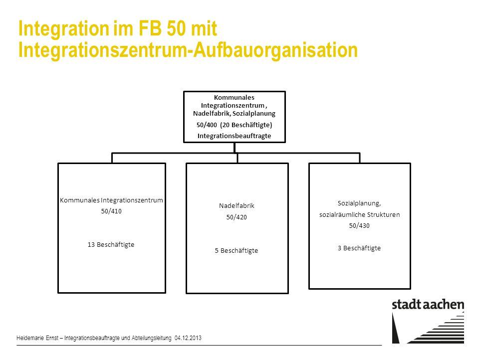 Integration im FB 50 mit Integrationszentrum-Aufbauorganisation