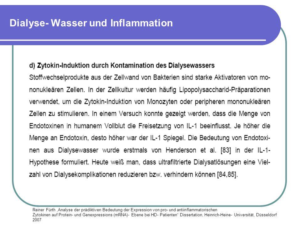 Dialyse- Wasser und Inflammation