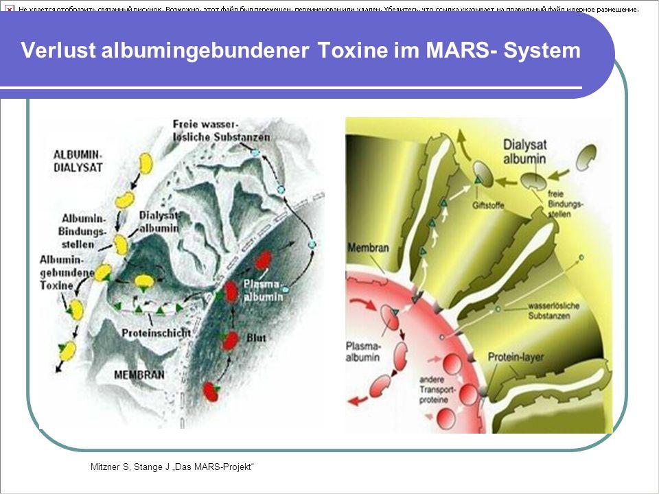 Verlust albumingebundener Toxine im MARS- System