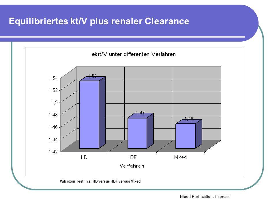 Equilibriertes kt/V plus renaler Clearance