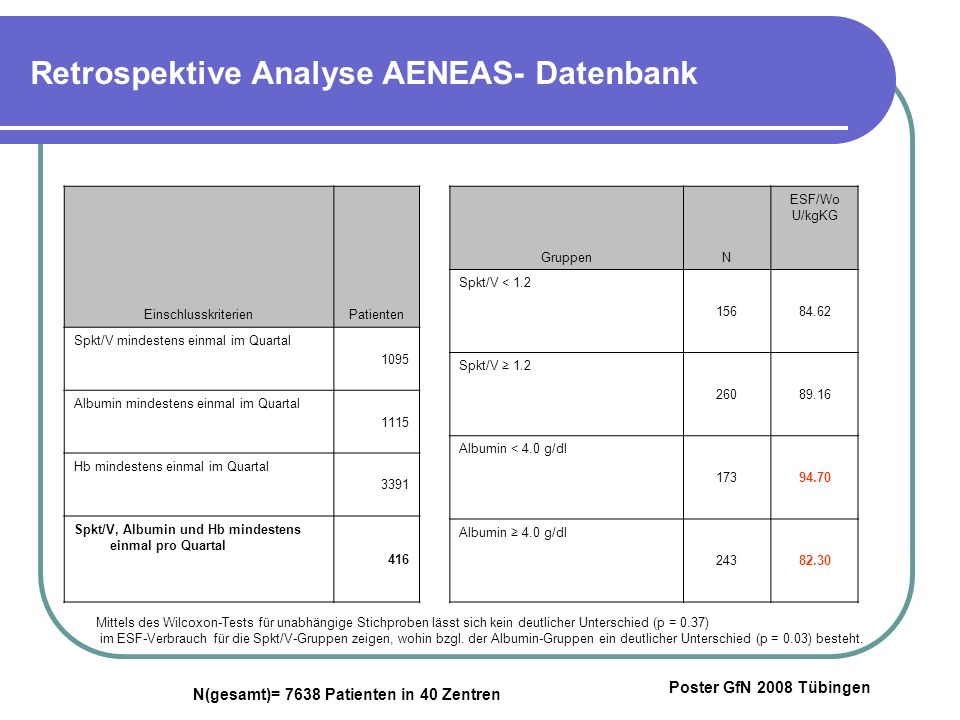Retrospektive Analyse AENEAS- Datenbank