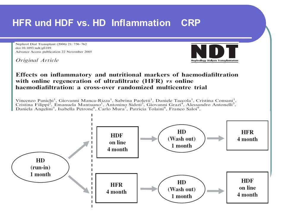HFR und HDF vs. HD Inflammation CRP