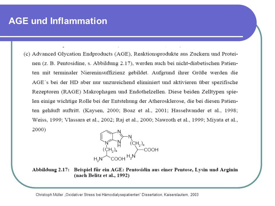 """AGE und Inflammation Christoph Müller """"Oxidativer Stress bei Hämodialysepatienten Dissertation, Kaiserslautern, 2003."""