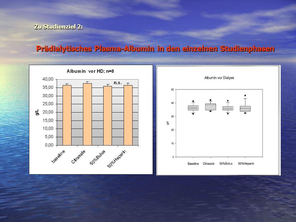 Prädialytisches Plasma-Albumin in den einzelnen Studienphasen