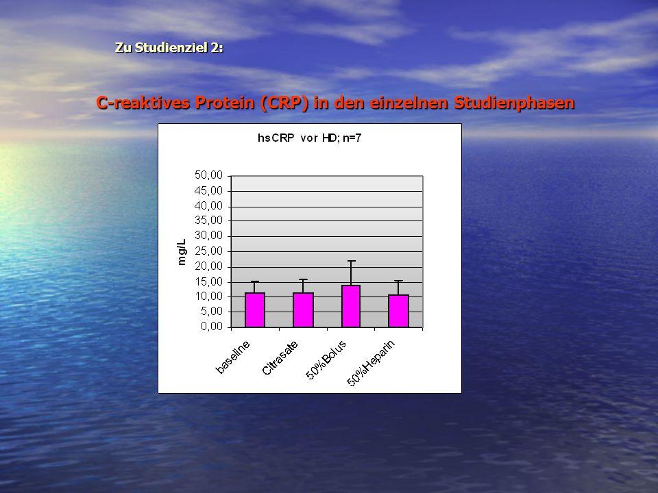 C-reaktives Protein (CRP) in den einzelnen Studienphasen