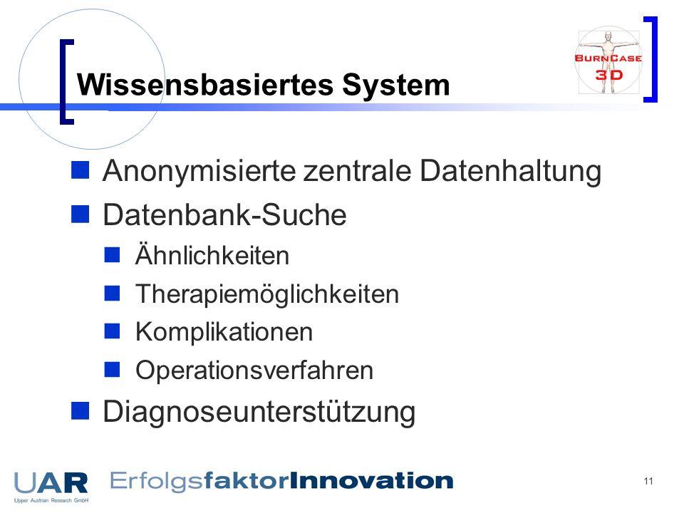Wissensbasiertes System