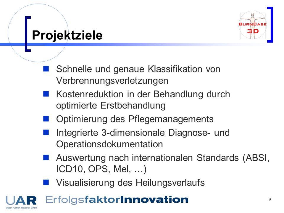 Projektziele Schnelle und genaue Klassifikation von Verbrennungsverletzungen. Kostenreduktion in der Behandlung durch optimierte Erstbehandlung.