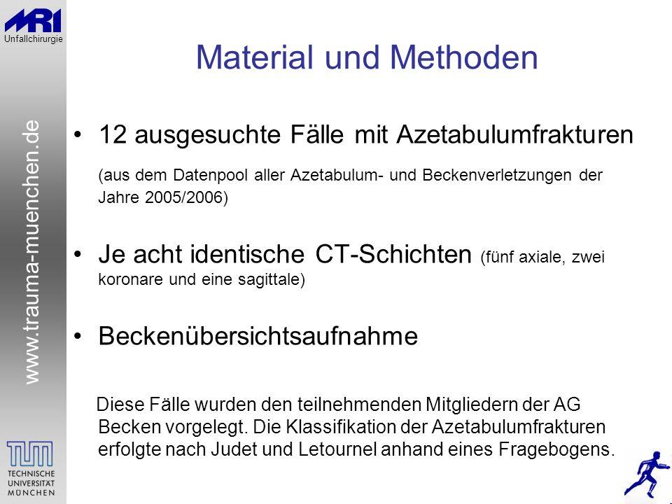 Material und Methoden 12 ausgesuchte Fälle mit Azetabulumfrakturen