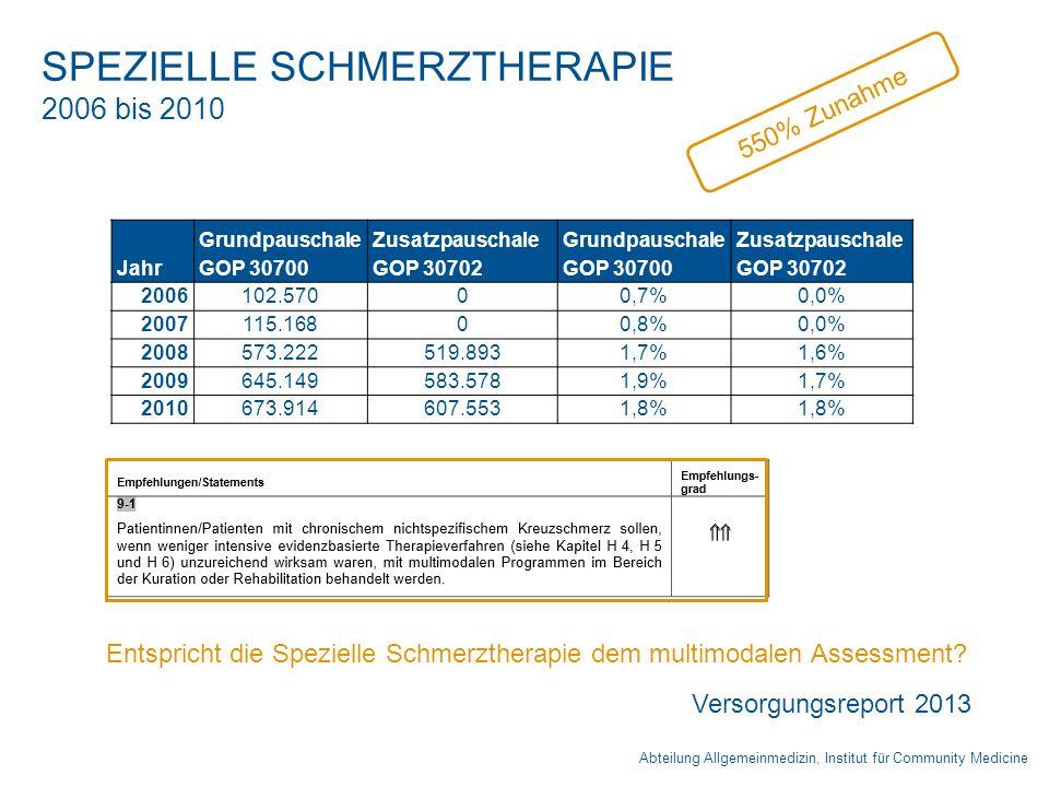 SPEZIELLE SCHMERZTHERAPIE 2006 bis 2010