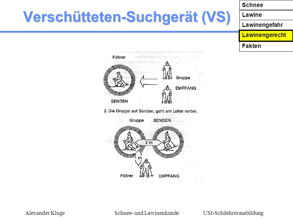Verschütteten-Suchgerät (VS)